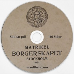 Borgerskapet i Stockholm