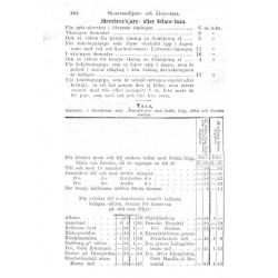 Stockholms adresskalender och vägvisare år 1858