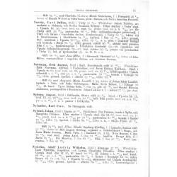 Svenska Kyrkans Prästerskap 1901
