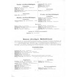 Svensk Jänvägsmatrikel år 1930 del 1 personalen vid statens järnvägar