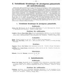 Svensk Jänvägsmatrikel år 1942