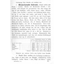 Beskrifning öfver provinsen Jönköpings län 1854.